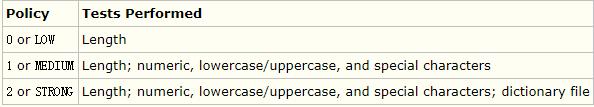 CentOS7 yum方式安装MySQL5.7-5