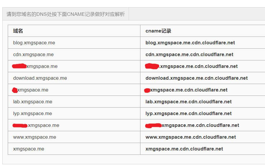 利用Cloudflare Partner和第三方DNS解析 自定义CF IP 实现国内访问加速-2