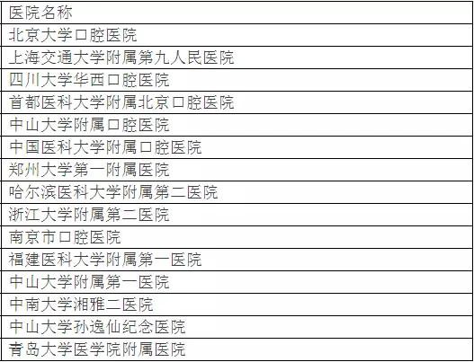 北京大学权威发布:中国最佳临床学科评估排行榜-19