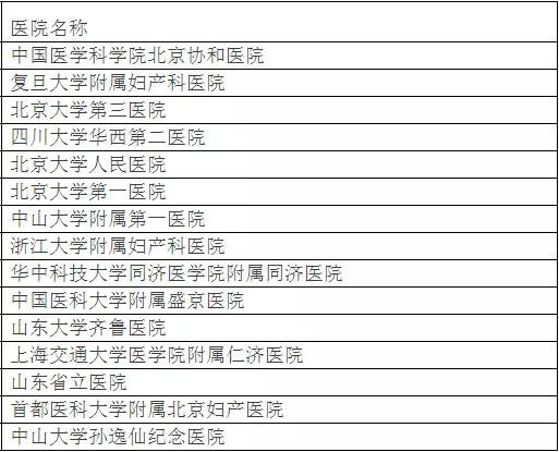 北京大学权威发布:中国最佳临床学科评估排行榜-15