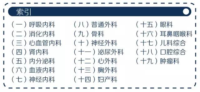 北京大学权威发布:中国最佳临床学科评估排行榜-1