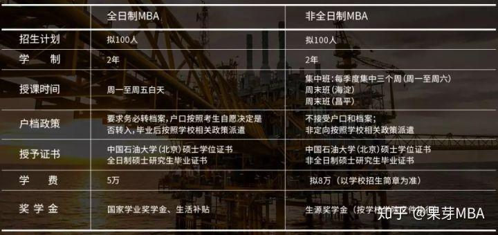 北京MBA学费较为便宜,但性价比高的有哪些?-4