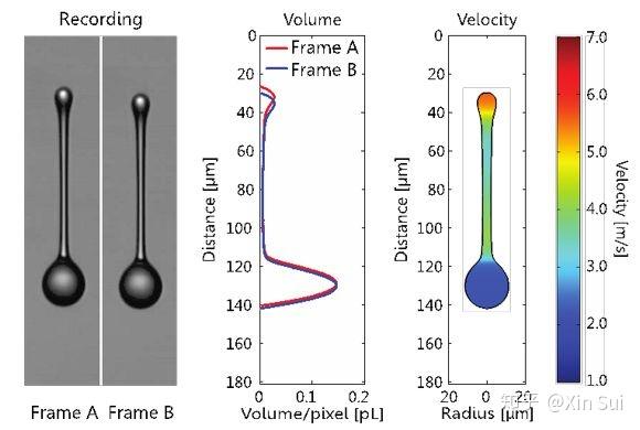 图文店知识2喷墨打印机2:详解热发泡技术,以 HP 为例-16