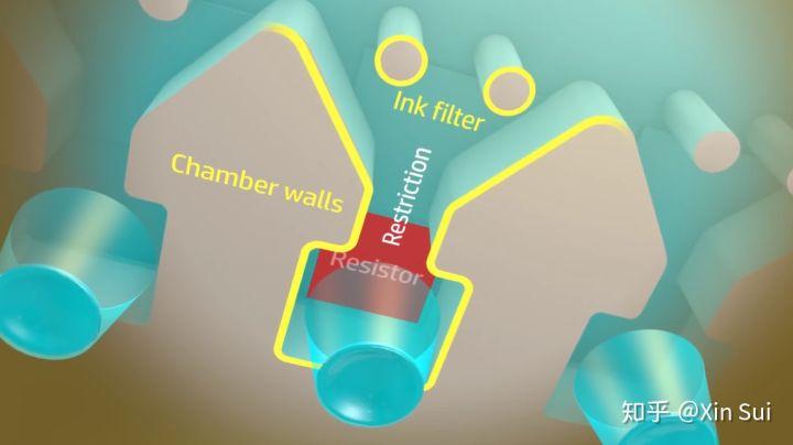 图文店知识2喷墨打印机2:详解热发泡技术,以 HP 为例-11