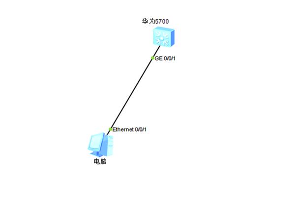 华为s5700交换机上查询所有端口对应的IP地址和MAC地址-1