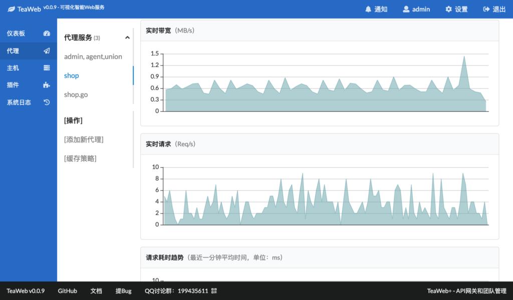 TeaWeb反代神器-可视化的Web代理服务-2