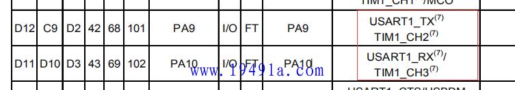 【STM32】STM32端口复用和重映射的区别-1