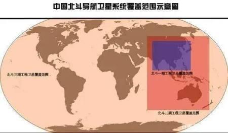 屈辱的岁月,记中国北斗的奋斗历程-14