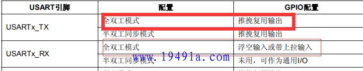 【STM32】STM32端口复用和重映射的区别-2