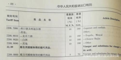 海关正式启用:中国白酒英文名改为Chinese Baijiu-1