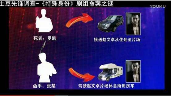 大家如何看待《特殊身份》赵文卓和甄子丹这件事儿,这件事到底谁对谁错?-11