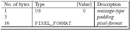 VNC协议分析-20