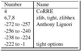 VNC协议分析-37