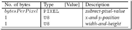 VNC协议分析-46