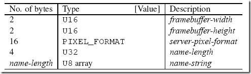 VNC协议分析-16