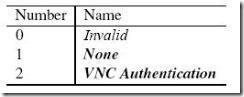 VNC协议分析-8