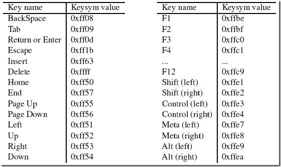 VNC协议分析-25