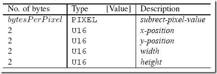 VNC协议分析-41