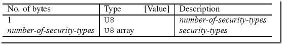 VNC协议分析-4