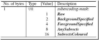VNC协议分析-42