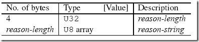 VNC协议分析-14