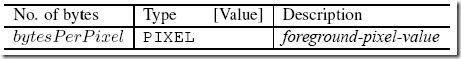 VNC协议分析-44