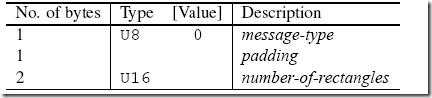 VNC协议分析-30
