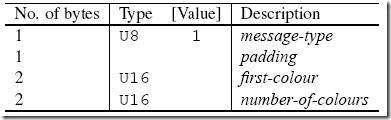 VNC协议分析-32
