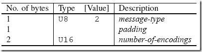 VNC协议分析-21