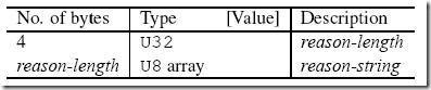 VNC协议分析-6