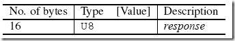 VNC协议分析-12