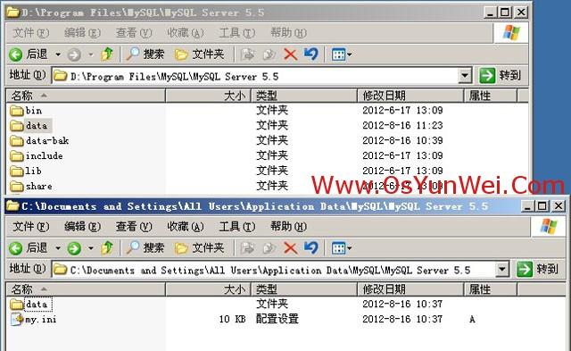 Windows Server 2003下修改MySQL 5.5数据库目录-3