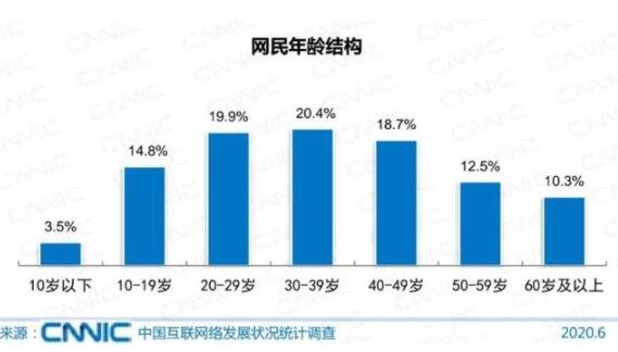 《中国互联网发展报告(2021)》发布-1